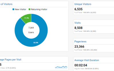 6,500 users in the first month – thank you